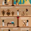 Comment les Egyptiens entretenaient-ils leurs cheveux ?