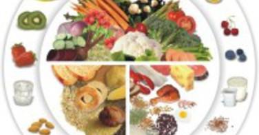 L'avis du nutritionniste Dr Cohen